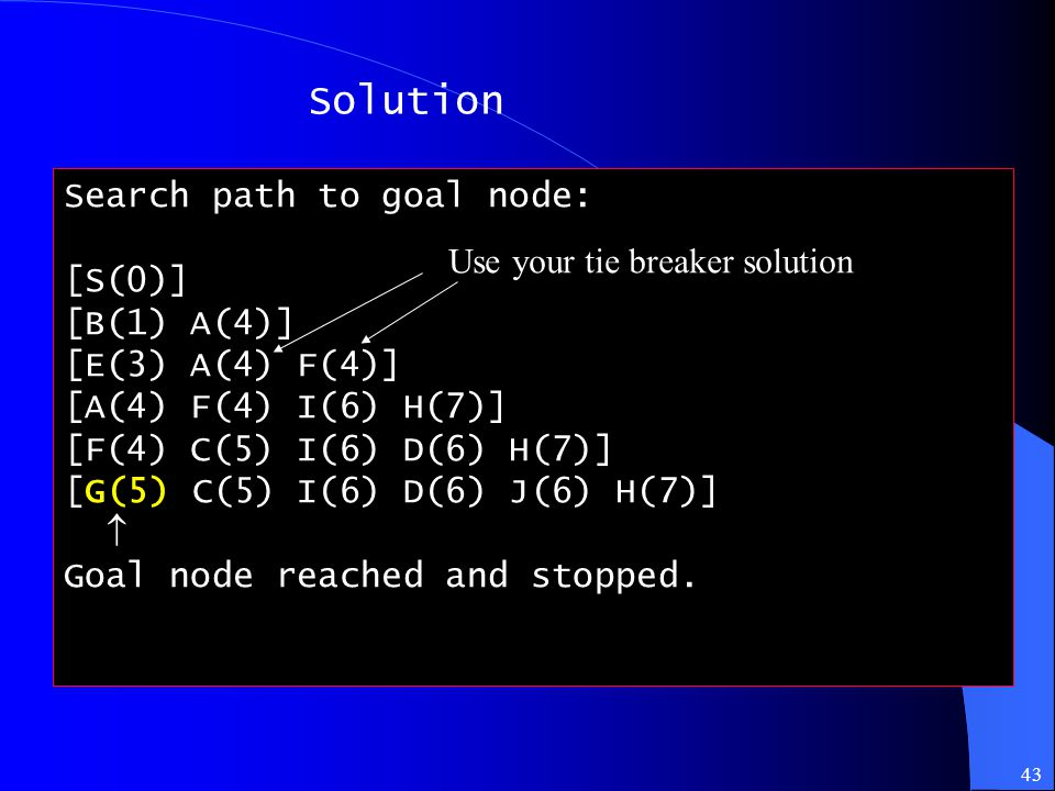 Solution Search path to goal node: [S(0)] [B(1) A(4)]